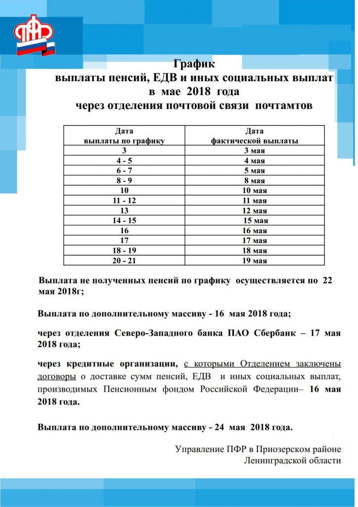 График выплат НА МАЙ 2018 года_1