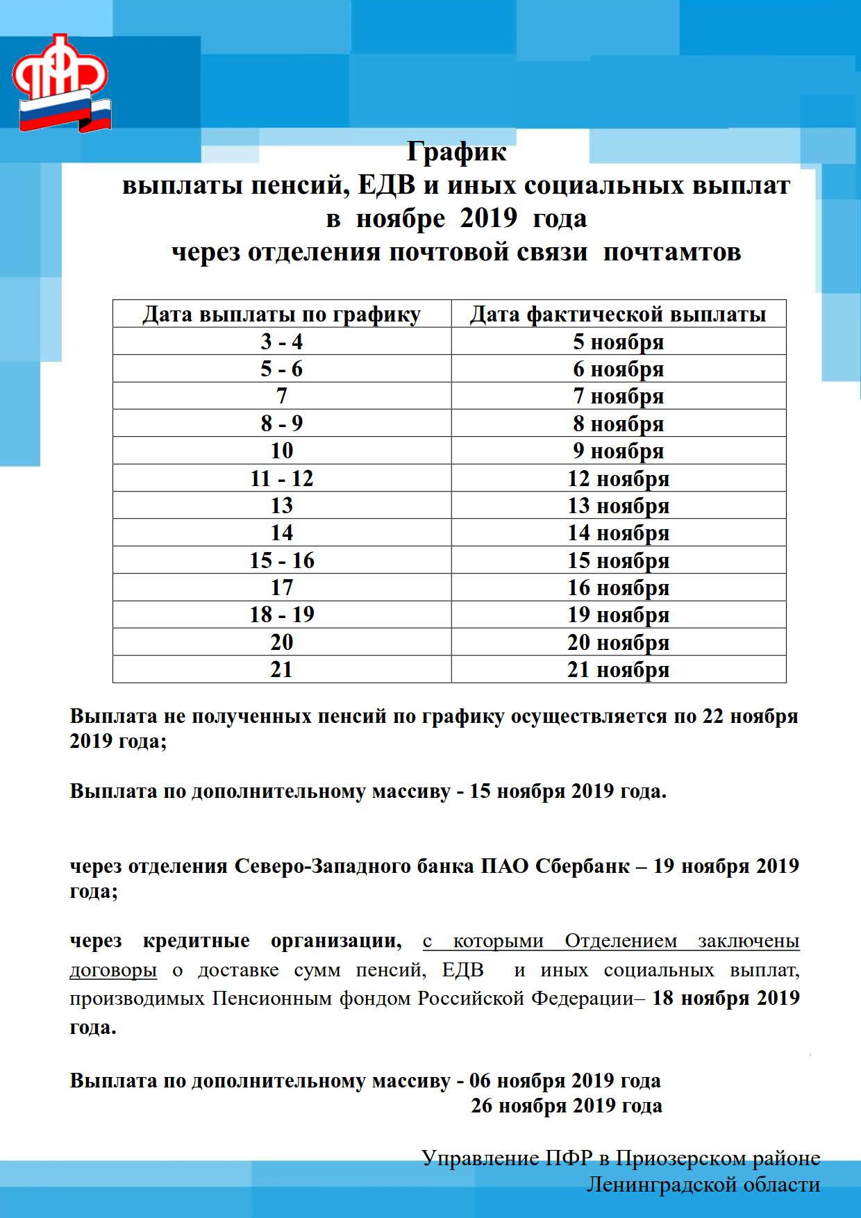 График выплат на ноябрь 2019 года_1