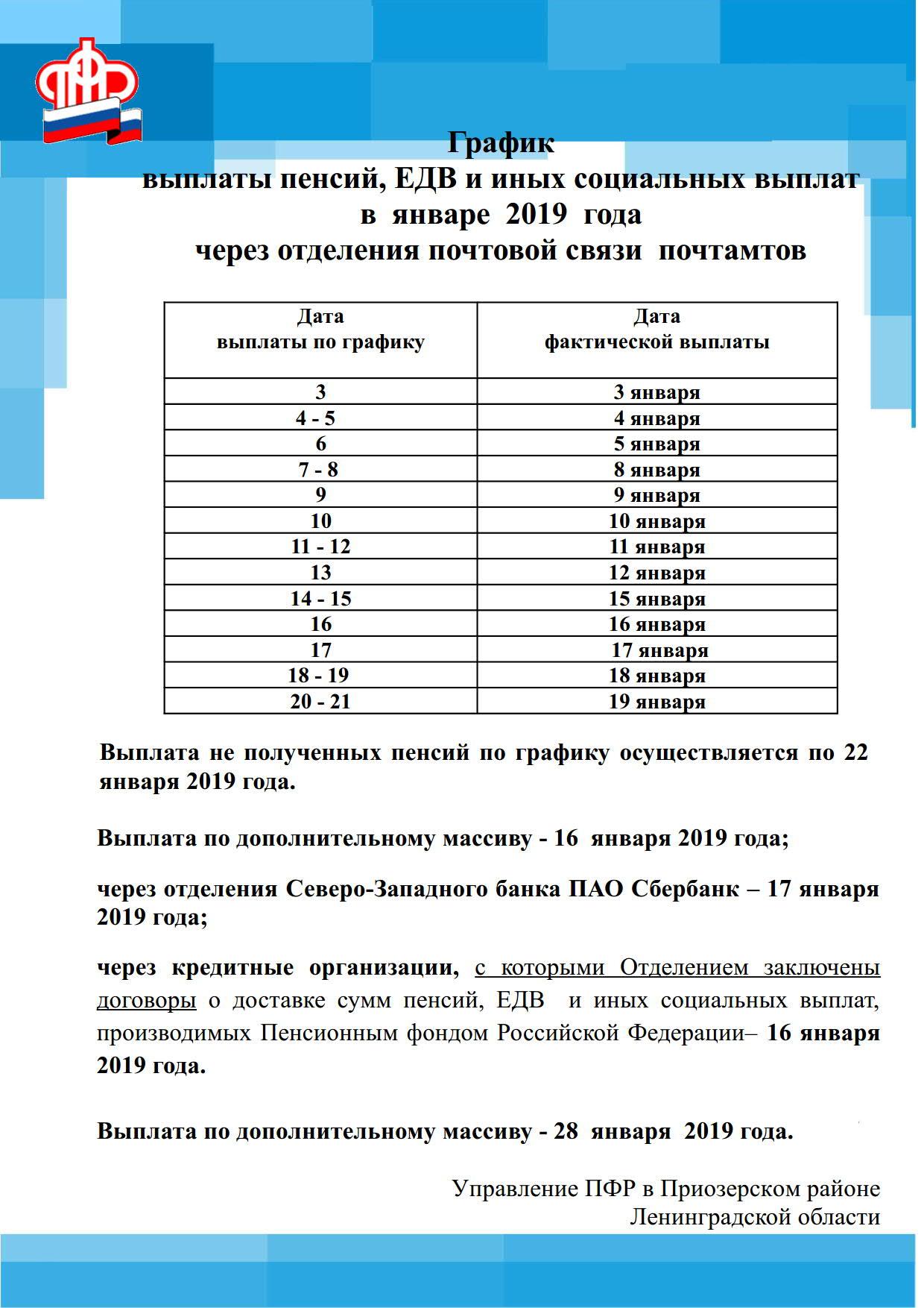 График выплат на январь 2019 года_1