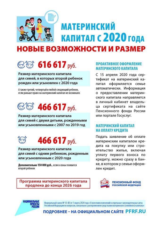!МСК 2020_КЗ