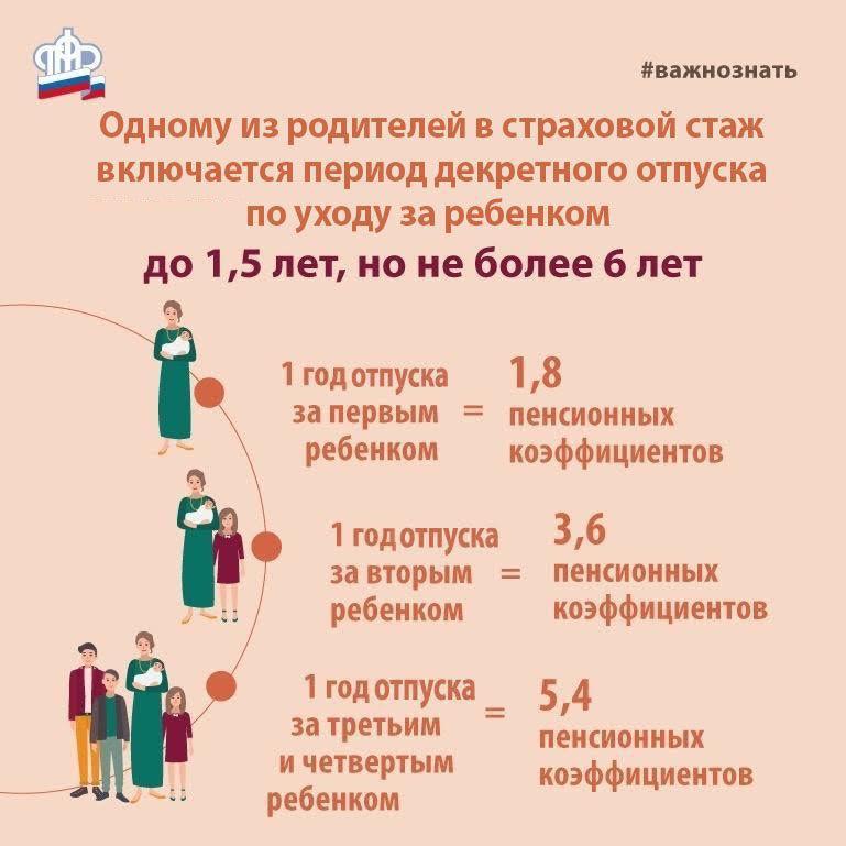 !Страховой стаж_КЗ
