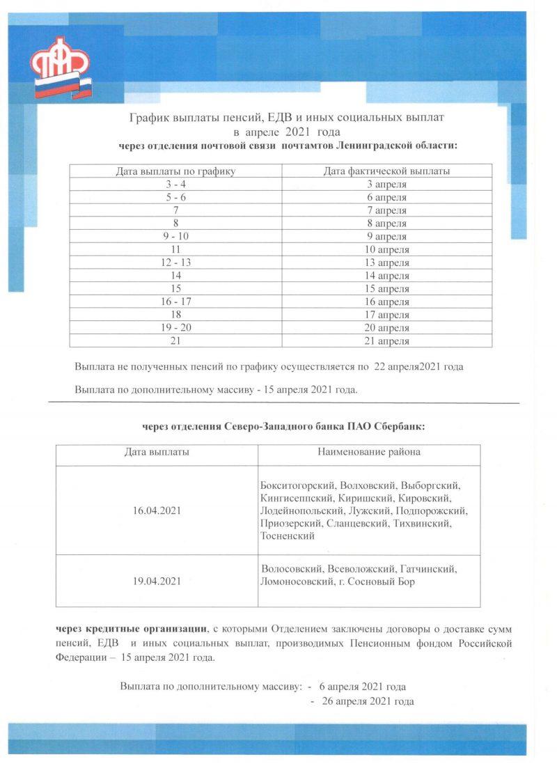 график пенсии апрель 2021-03-24 001