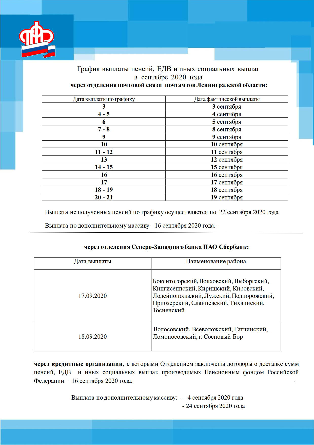 график выплаты пенсии СЕНТЯБРЬ_1