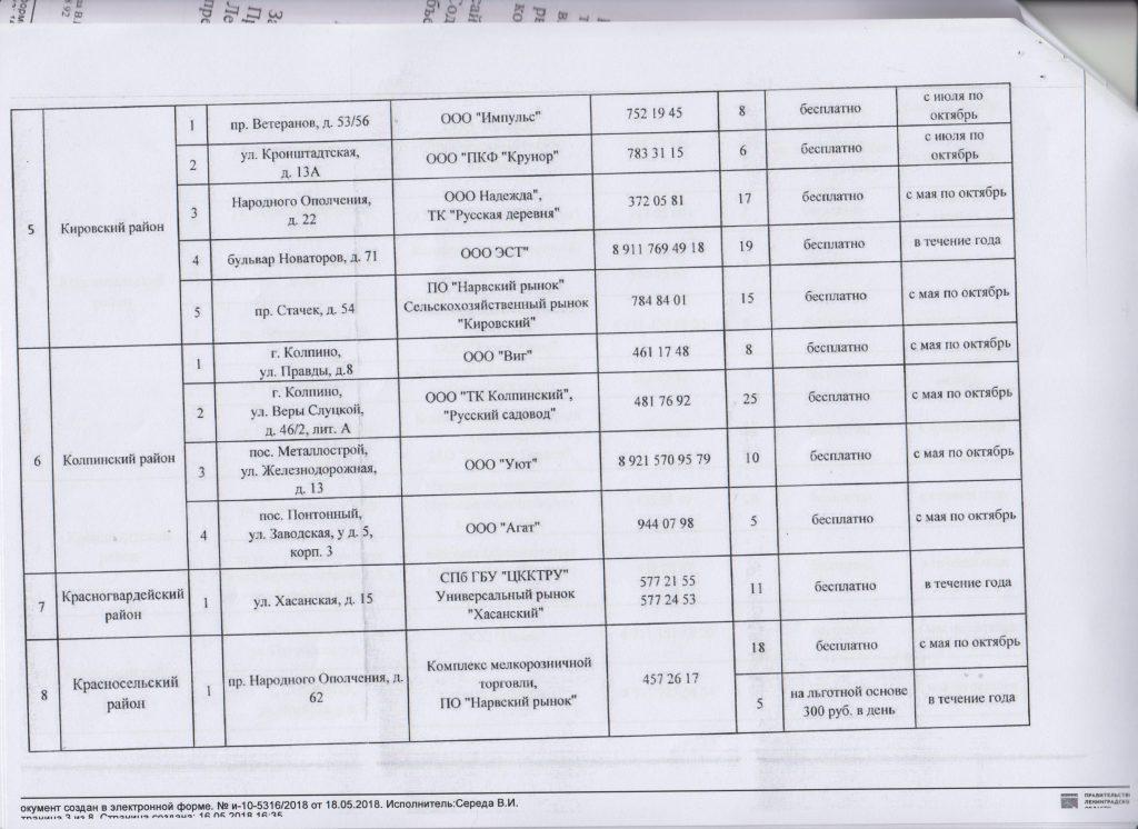 таблица 2 001