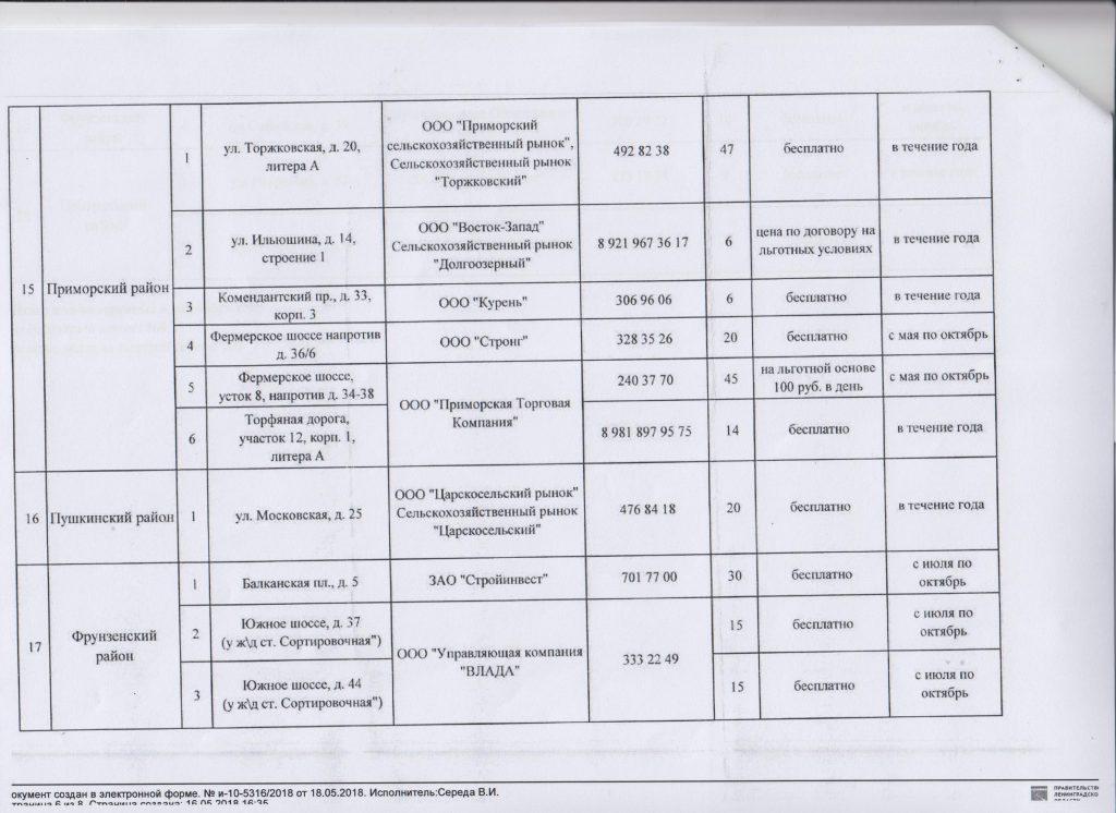 таблица 5 001