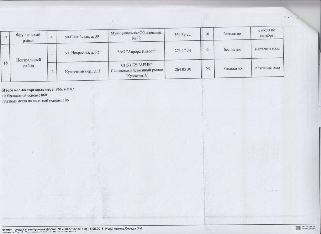 таблица 6 001